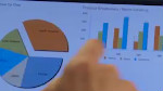 Data Visualization App for iPad, Android and BlackBerry PlayBook