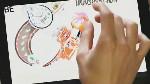 Vidéo de présentation de la gamme Adobe Touch App
