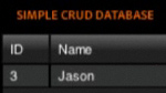 CRUD Databases