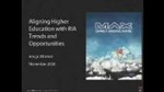 Aligning Higher Education with RIA Trends and Opportunities